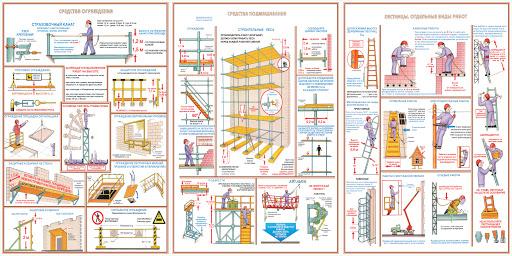 безопасность работ на высоте плакат изготовить екатеринбург