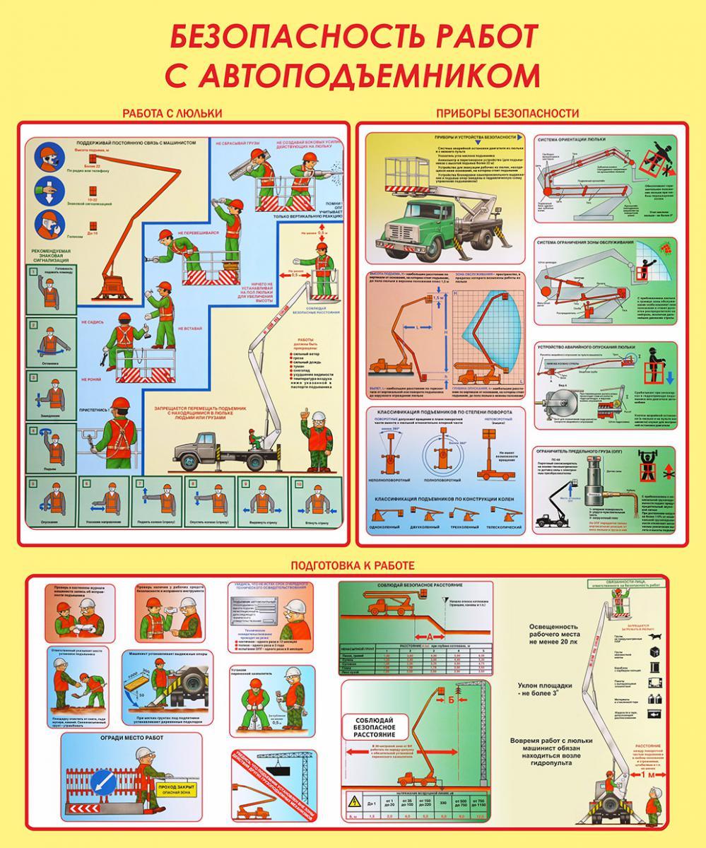 плакаты безопасность выполнения работ автовышка