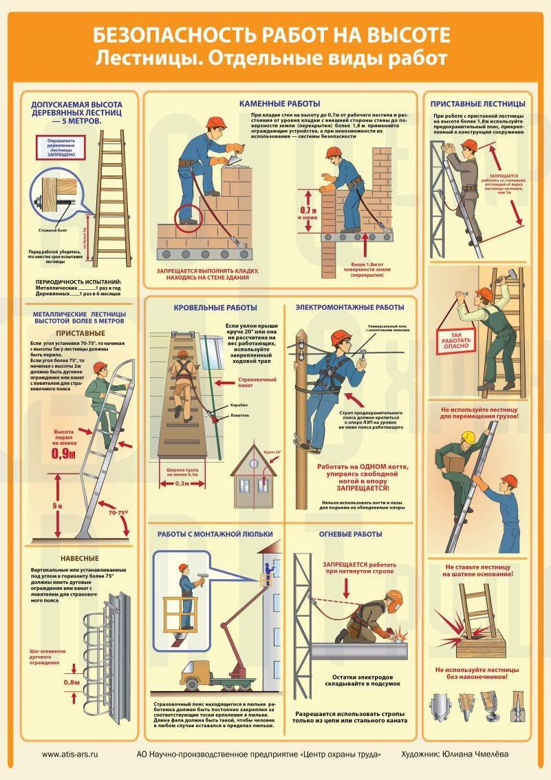 знаки пожарной безопасности на складских помещениях купить екатеринург